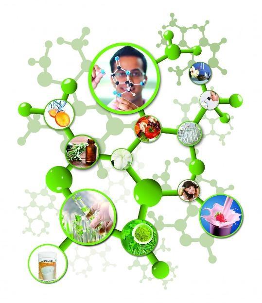 produkty herbalife